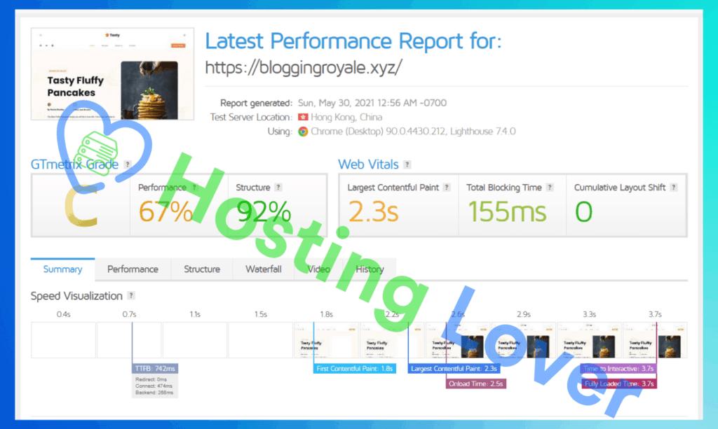 Hostinger Shared Hosting Speed Test Hosting Lover GT Metrix Test Hong Kong, China