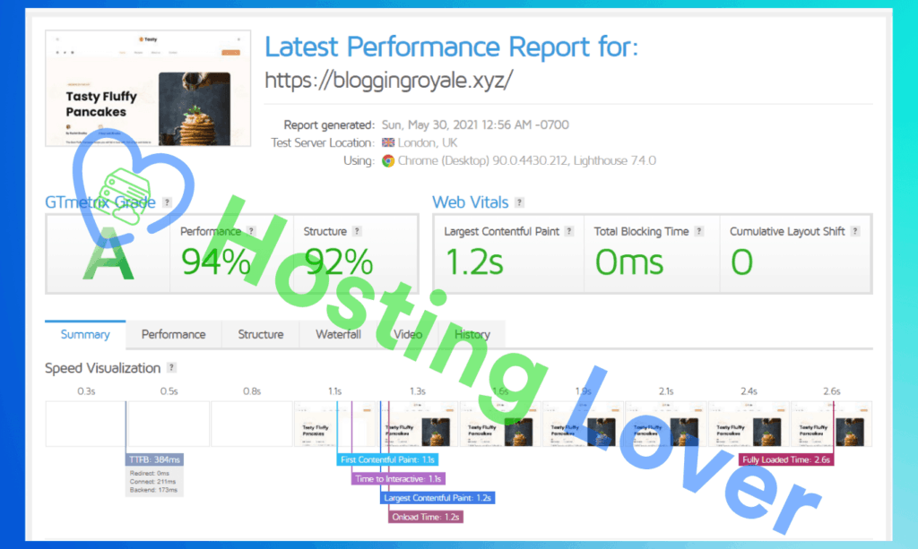 Hostinger Shared Hosting Speed Test Hosting Lover GT Metrix Test London, UK