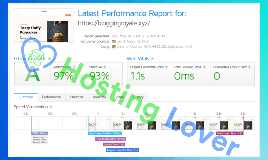 Hostinger Shared Hosting Speed Test Hosting Lover GT Metrix Test San Antonio, TX, USA